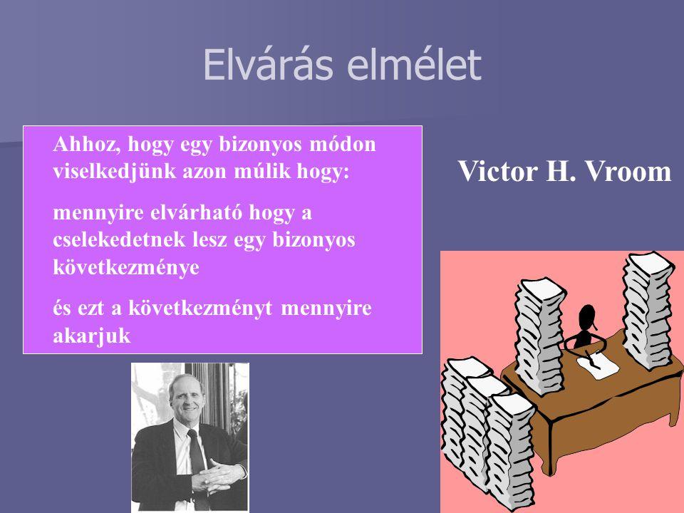 Elvárás elmélet Victor H. Vroom