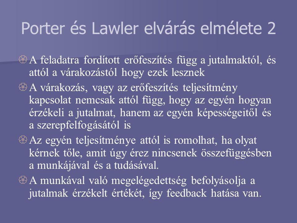 Porter és Lawler elvárás elmélete 2