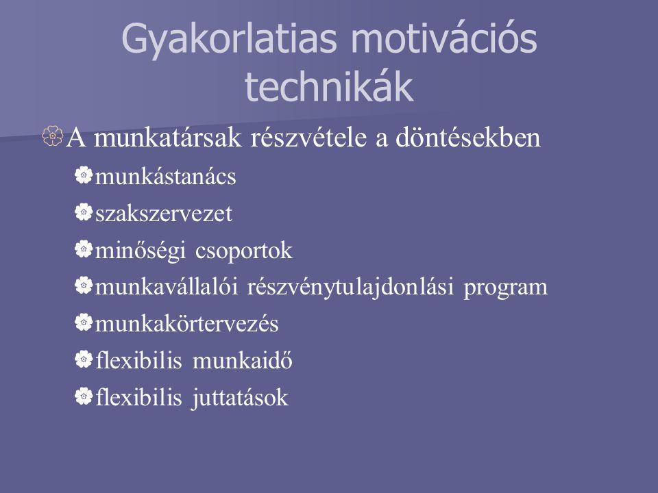 Gyakorlatias motivációs technikák