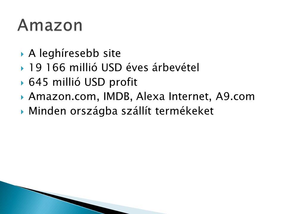 Amazon A leghíresebb site 19 166 millió USD éves árbevétel
