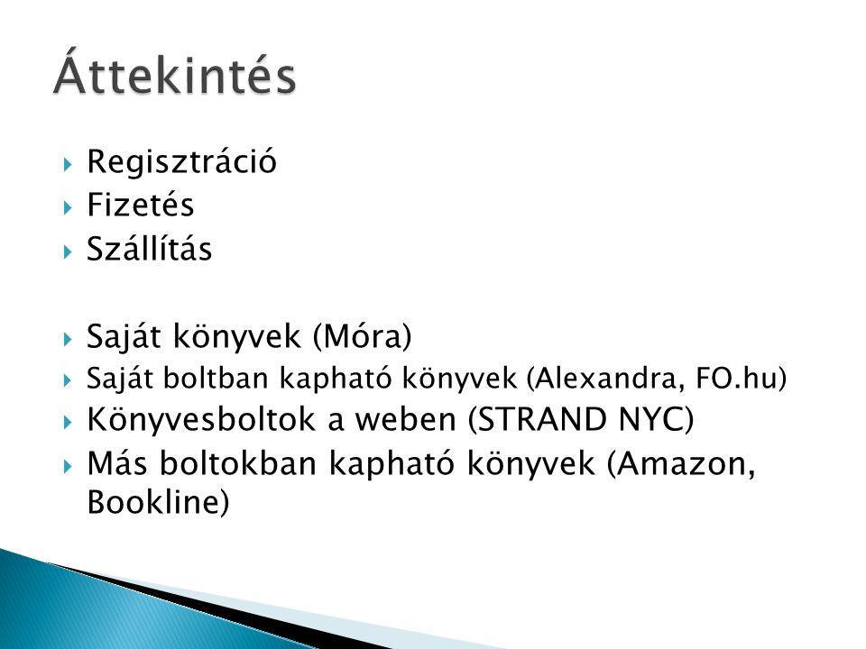 Áttekintés Regisztráció Fizetés Szállítás Saját könyvek (Móra)