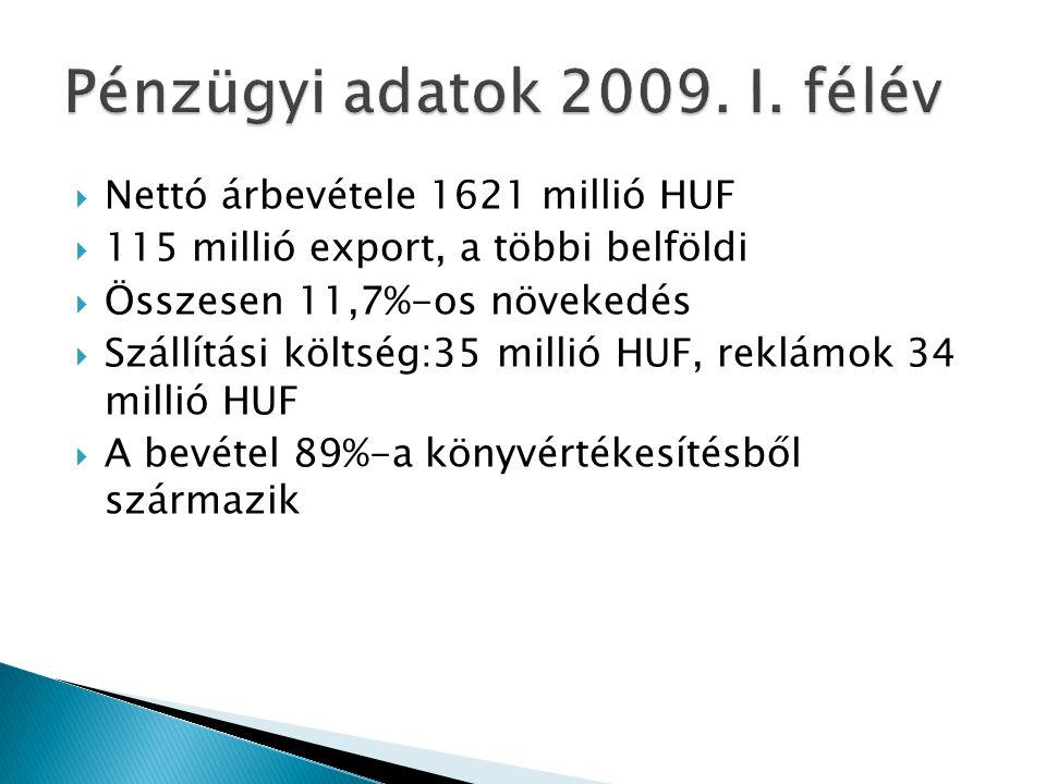 Pénzügyi adatok 2009. I. félév