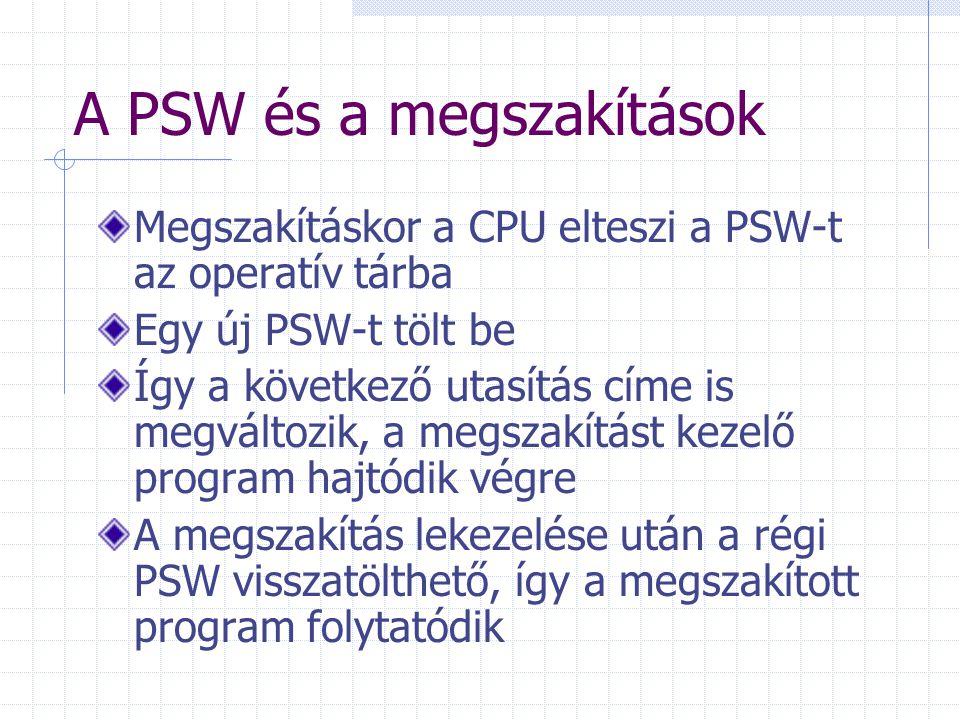 A PSW és a megszakítások