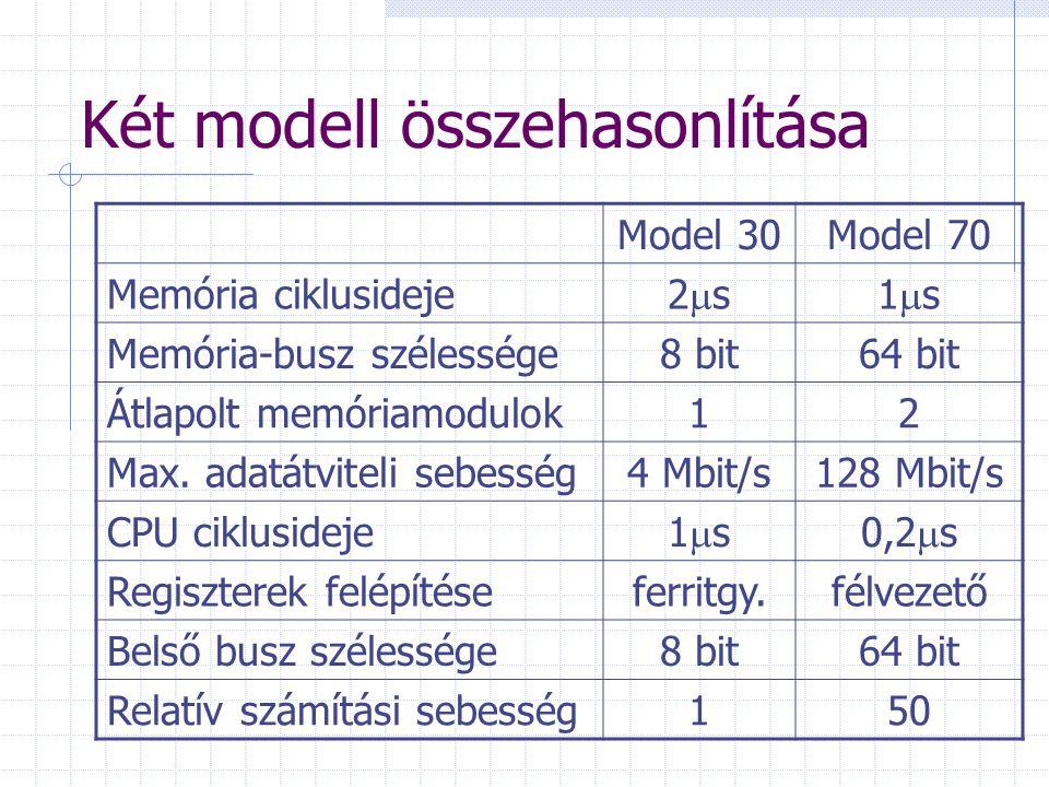 Két modell összehasonlítása