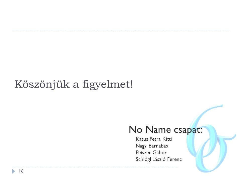 Köszönjük a figyelmet! No Name csapat: Katus Petra Kitti Nagy Barnabás