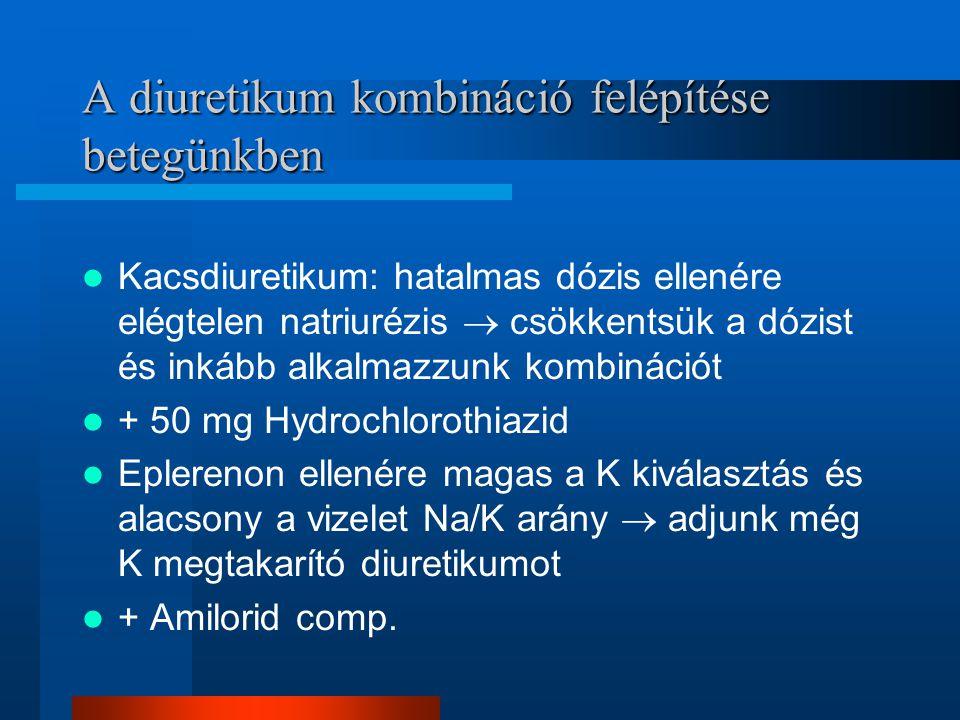 A diuretikum kombináció felépítése betegünkben