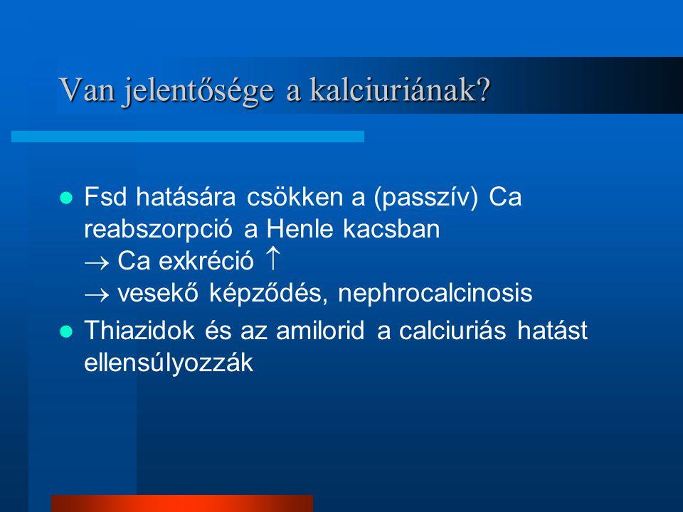Van jelentősége a kalciuriának
