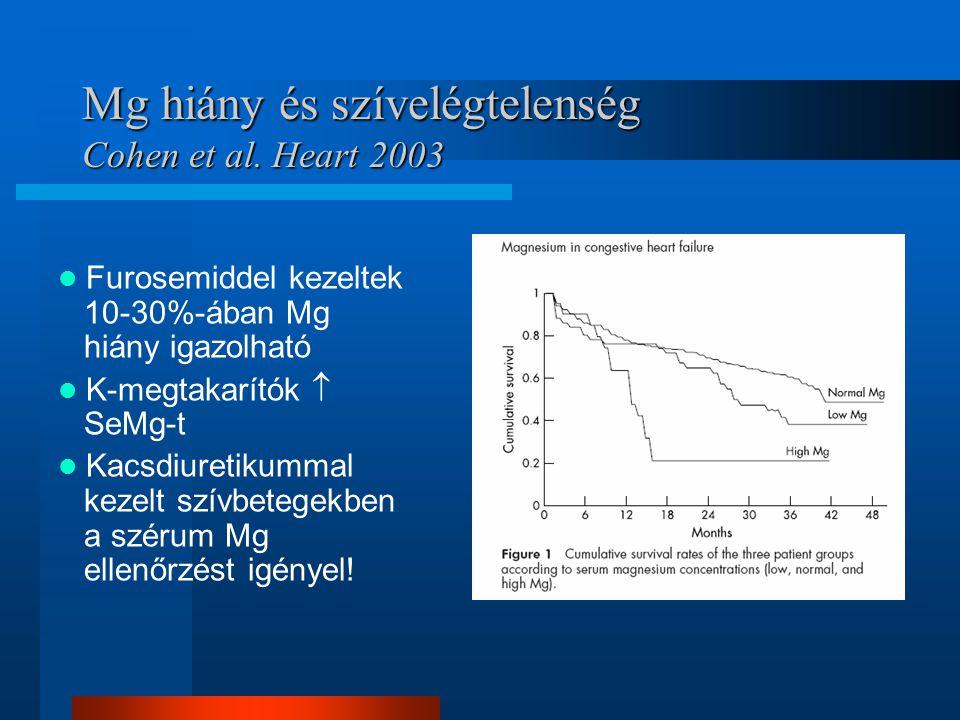 Mg hiány és szívelégtelenség Cohen et al. Heart 2003