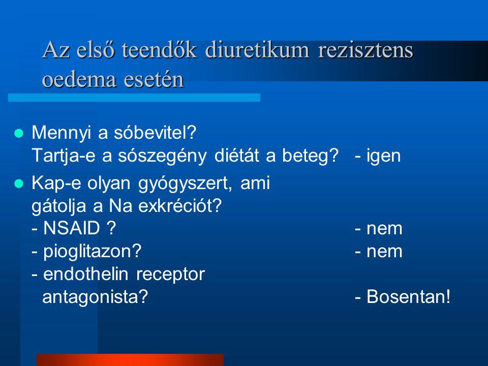 Az első teendők diuretikum rezisztens oedema esetén