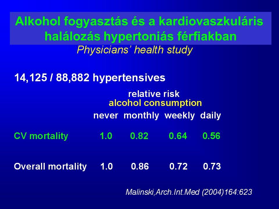 Alkohol fogyasztás és a kardiovaszkuláris