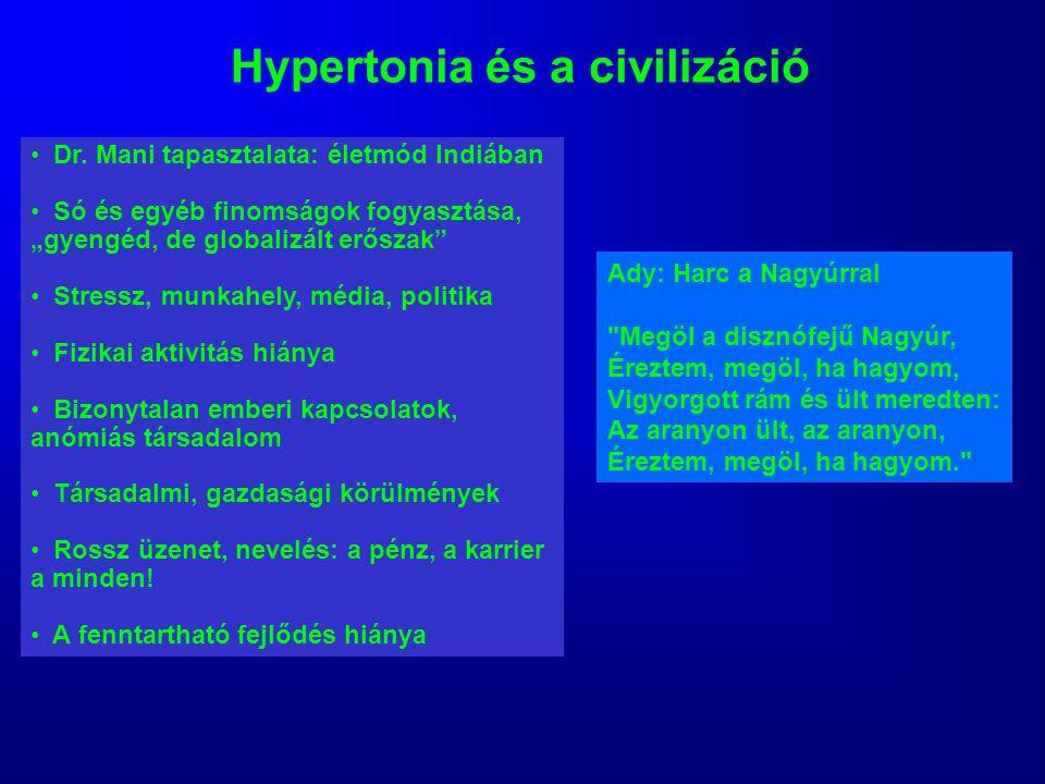 Hypertonia és a civilizáció