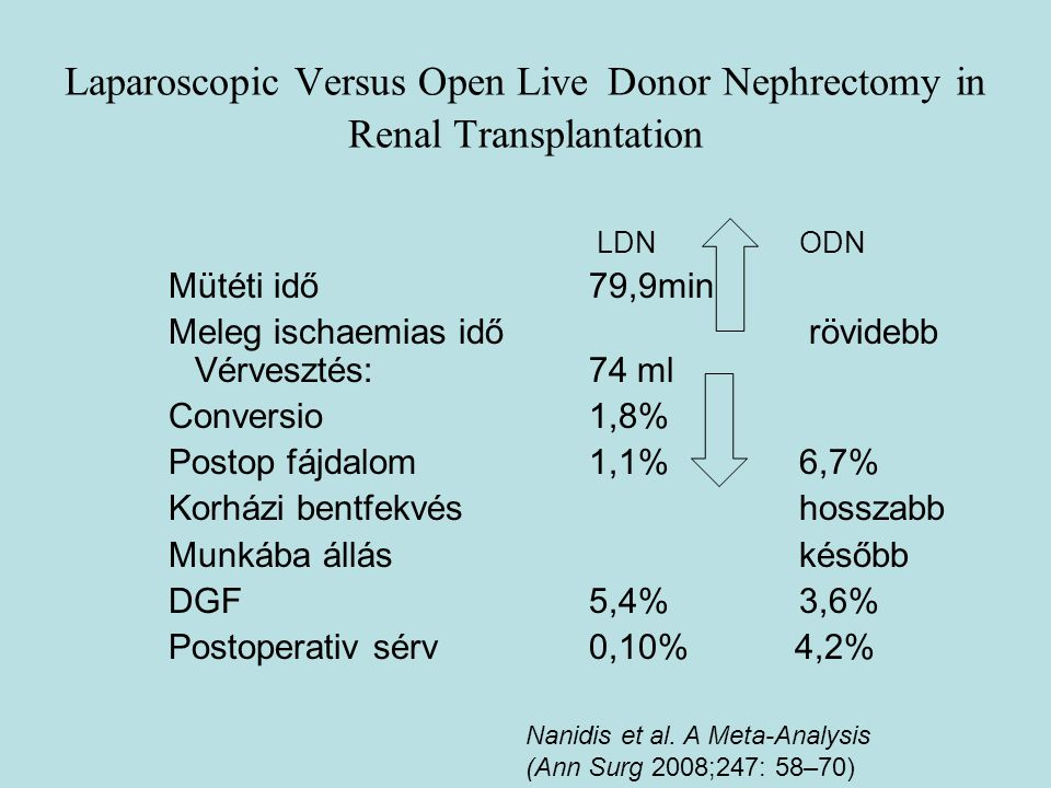 Laparoscopic Versus Open Live Donor Nephrectomy in Renal Transplantation