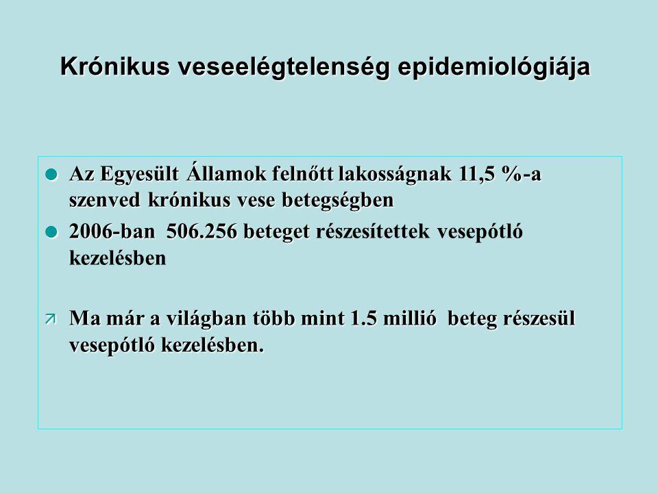 Krónikus veseelégtelenség epidemiológiája