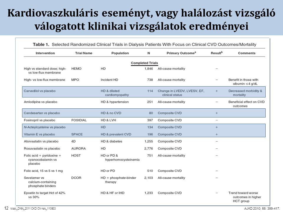 Kardiovaszkuláris eseményt, vagy halálozást vizsgáló válogatott klinikai vizsgálatok eredményei