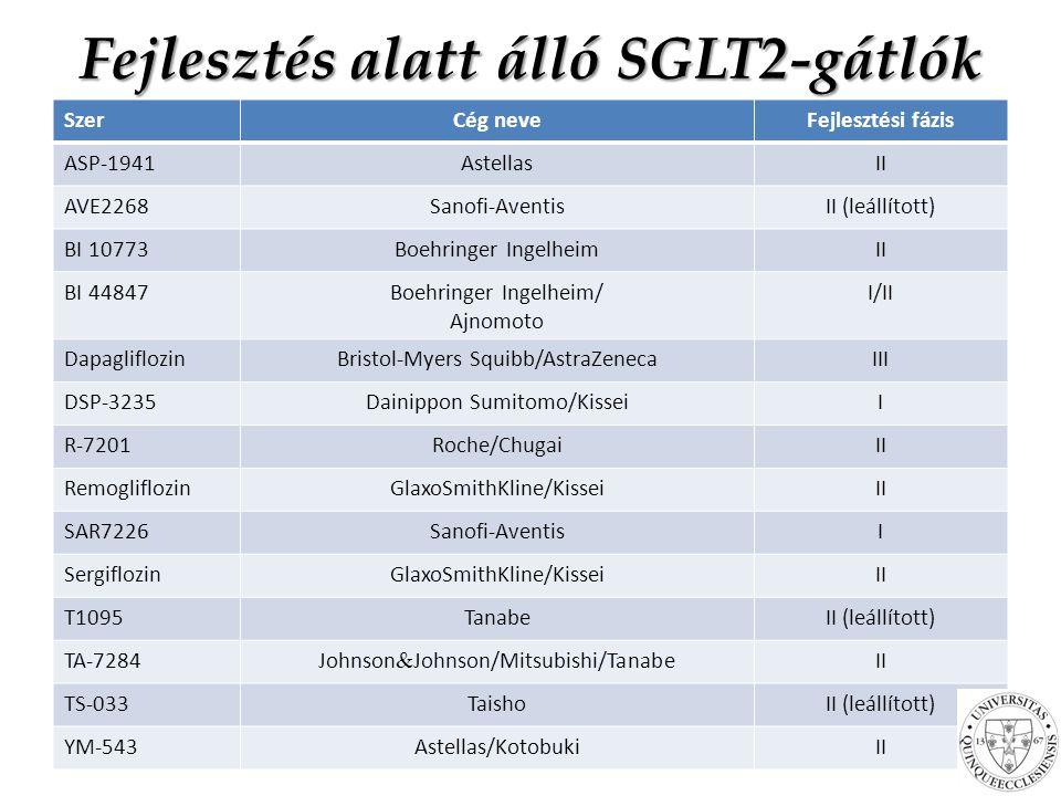 Fejlesztés alatt álló SGLT2-gátlók