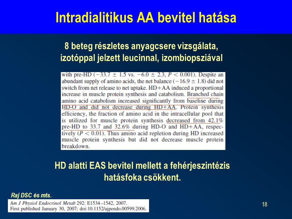 Intradialitikus AA bevitel hatása