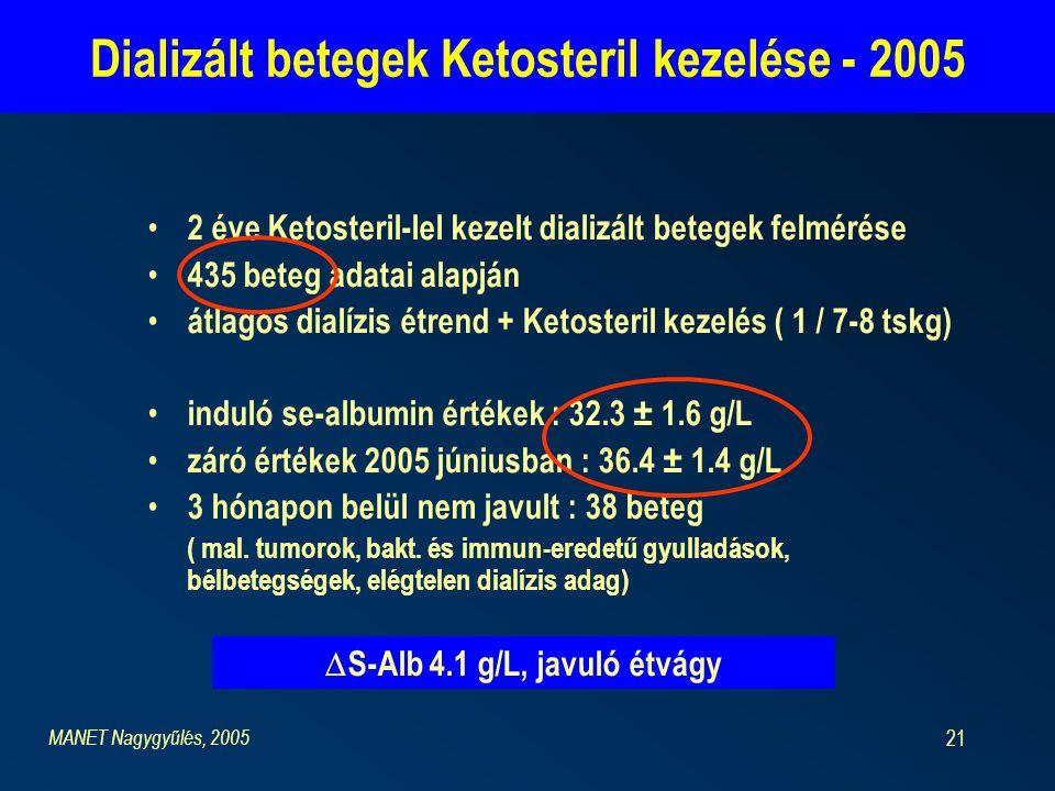 Dializált betegek Ketosteril kezelése - 2005