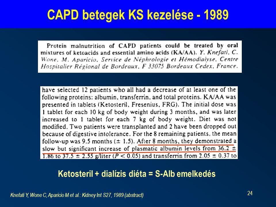 CAPD betegek KS kezelése - 1989