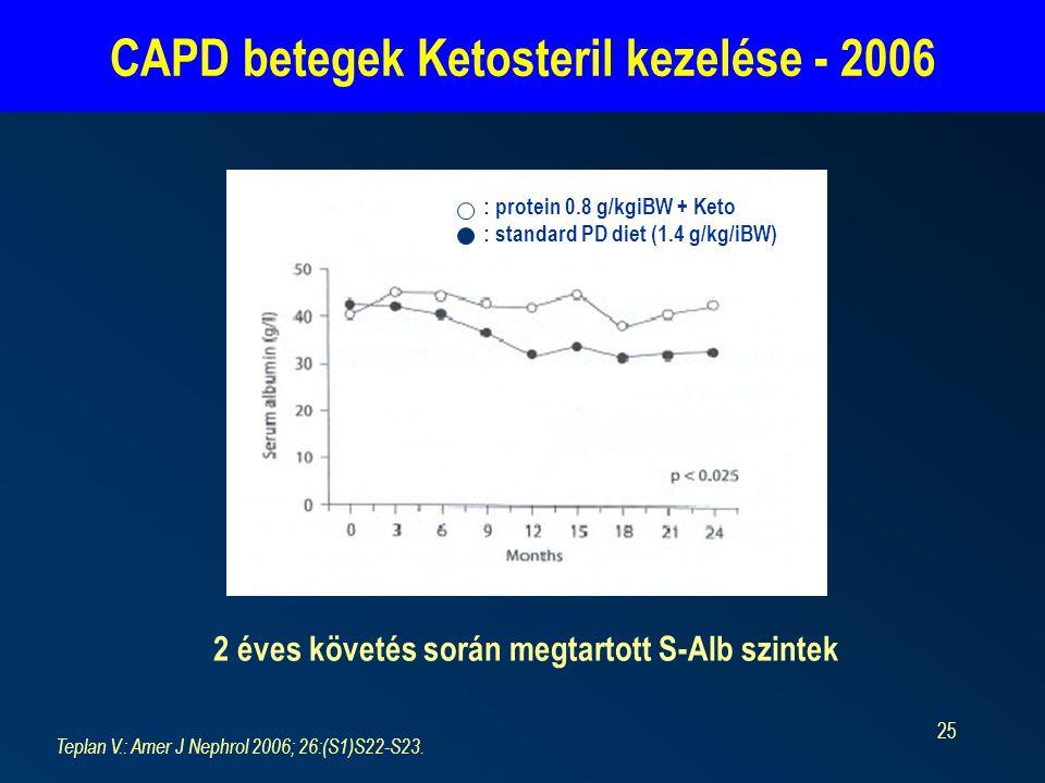 CAPD betegek Ketosteril kezelése - 2006