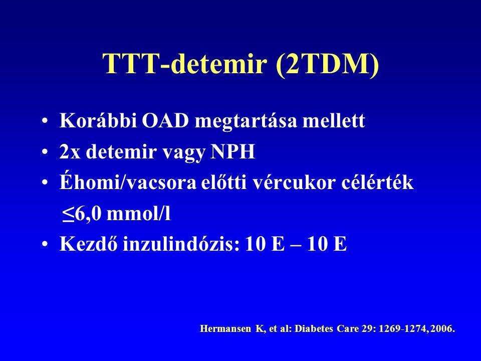TTT-detemir (2TDM) Korábbi OAD megtartása mellett 2x detemir vagy NPH