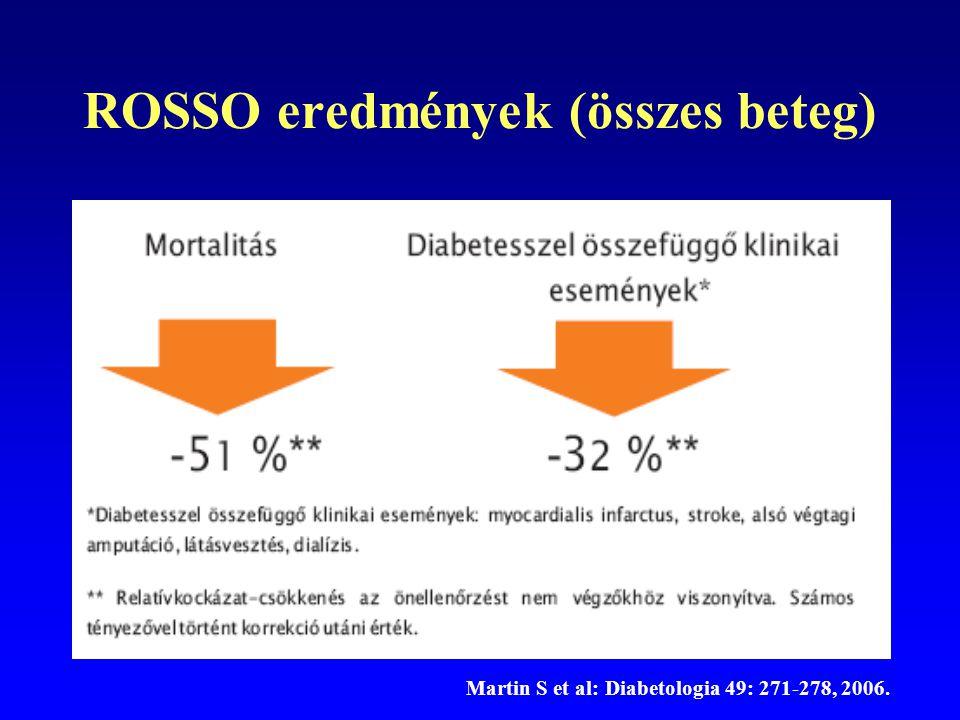 ROSSO eredmények (összes beteg)