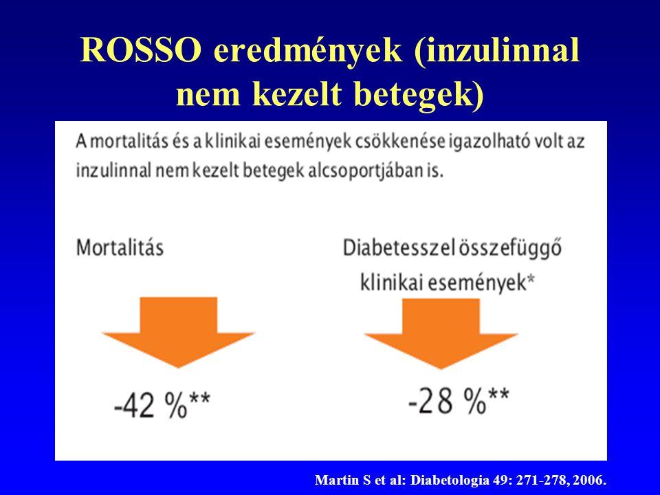 ROSSO eredmények (inzulinnal nem kezelt betegek)