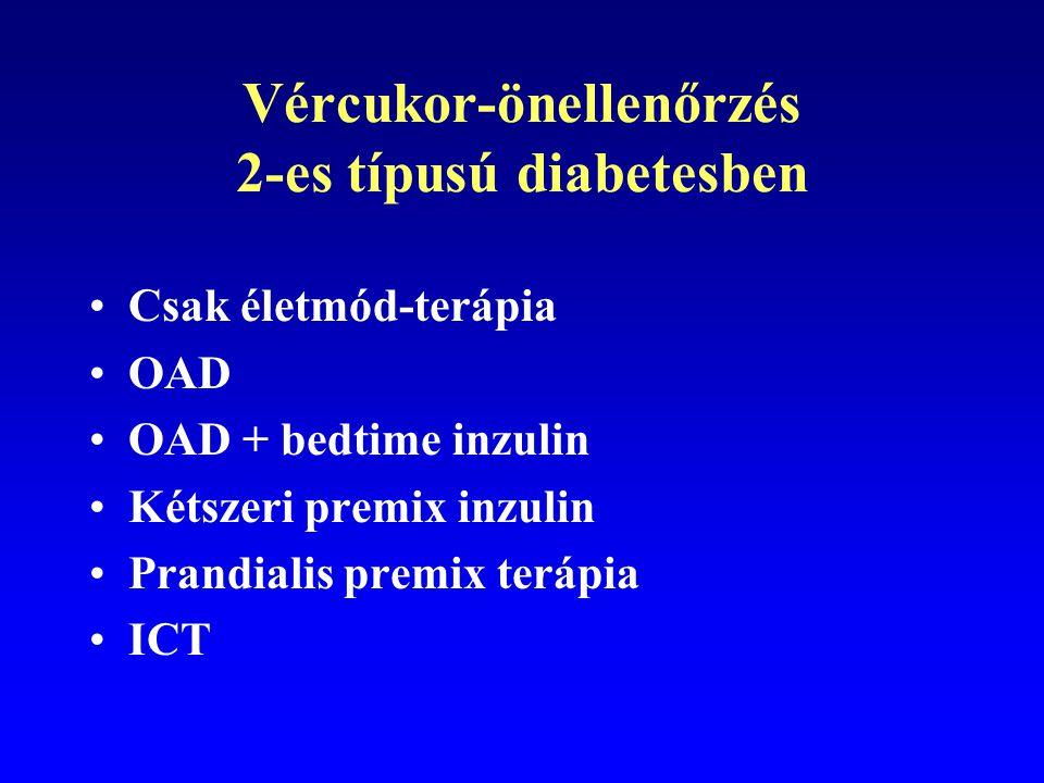 Vércukor-önellenőrzés 2-es típusú diabetesben