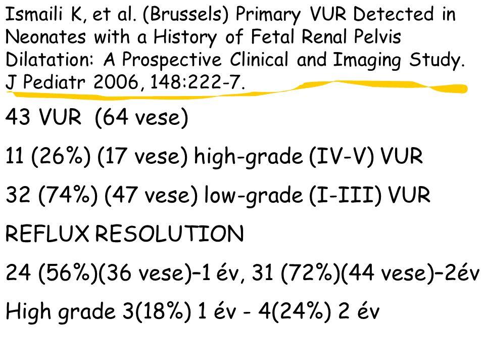 11 (26%) (17 vese) high-grade (IV-V) VUR