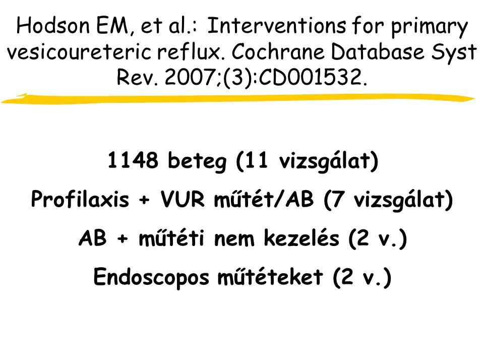 Profilaxis + VUR műtét/AB (7 vizsgálat) AB + műtéti nem kezelés (2 v.)