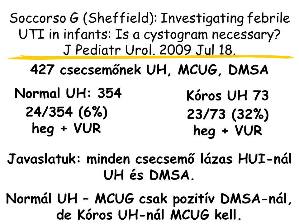 427 csecsemőnek UH, MCUG, DMSA