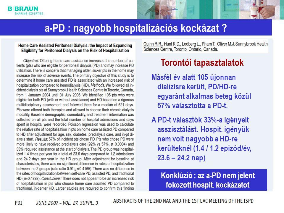 a-PD : nagyobb hospitalizációs kockázat