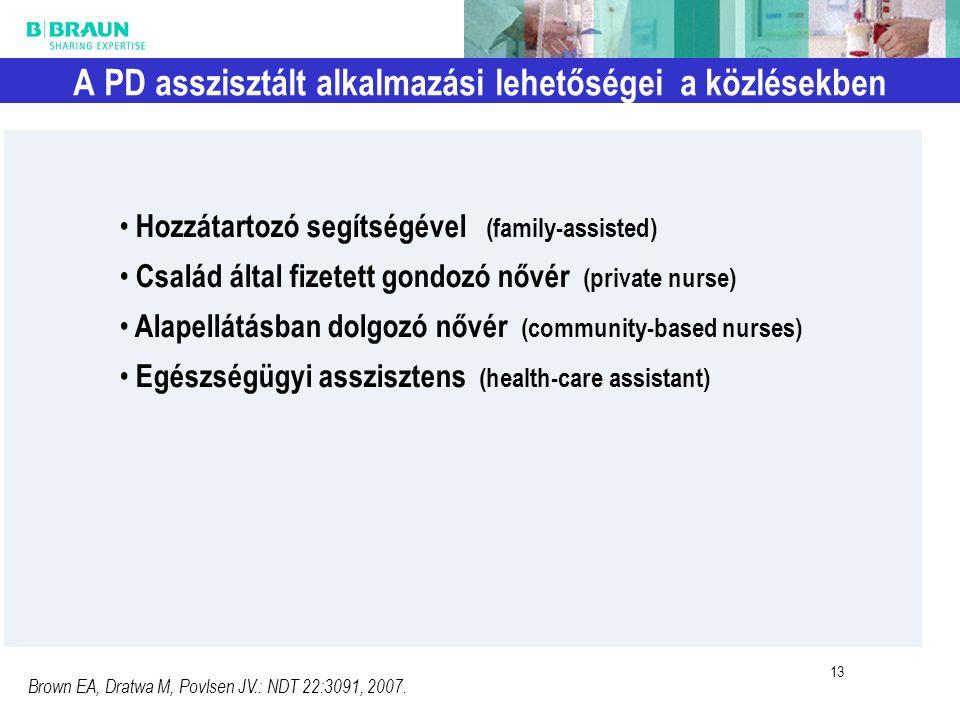 A PD asszisztált alkalmazási lehetőségei a közlésekben