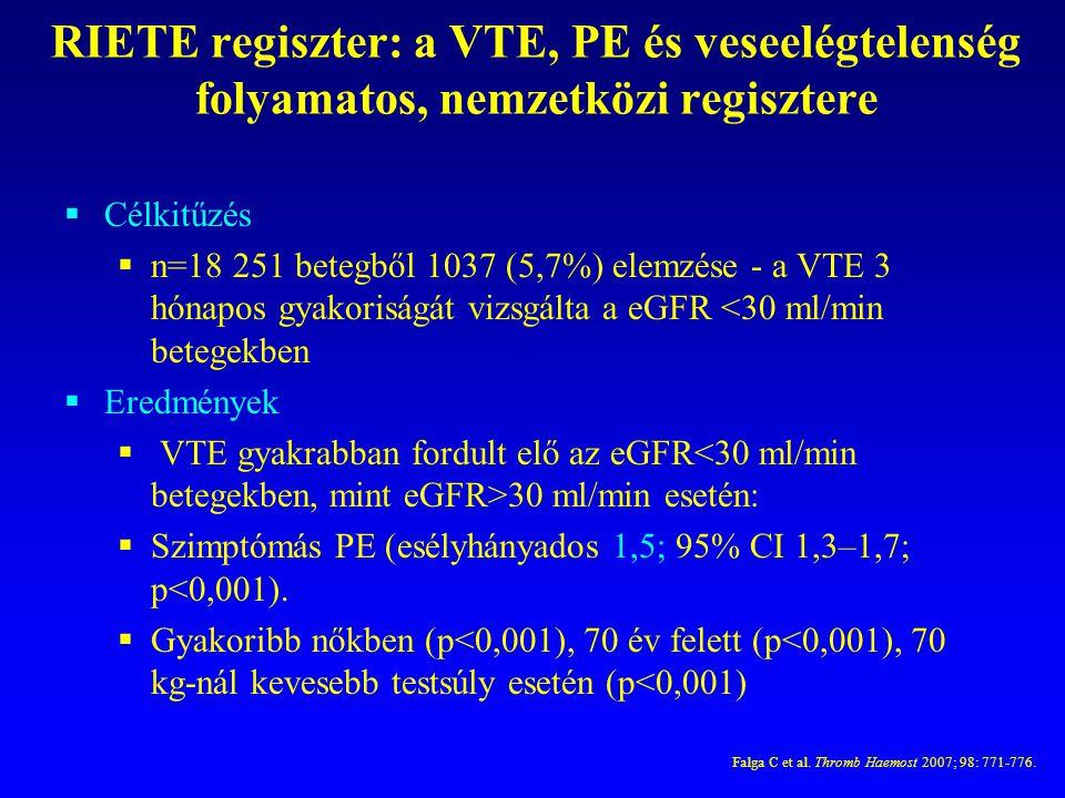 RIETE regiszter: a VTE, PE és veseelégtelenség folyamatos, nemzetközi regisztere