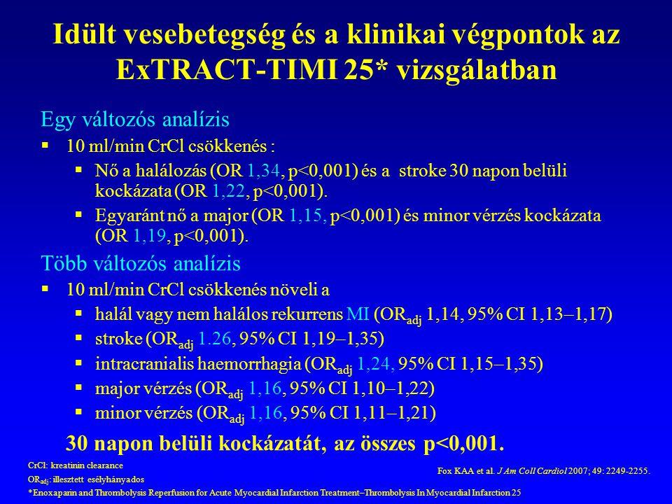Idült vesebetegség és a klinikai végpontok az ExTRACT-TIMI 25