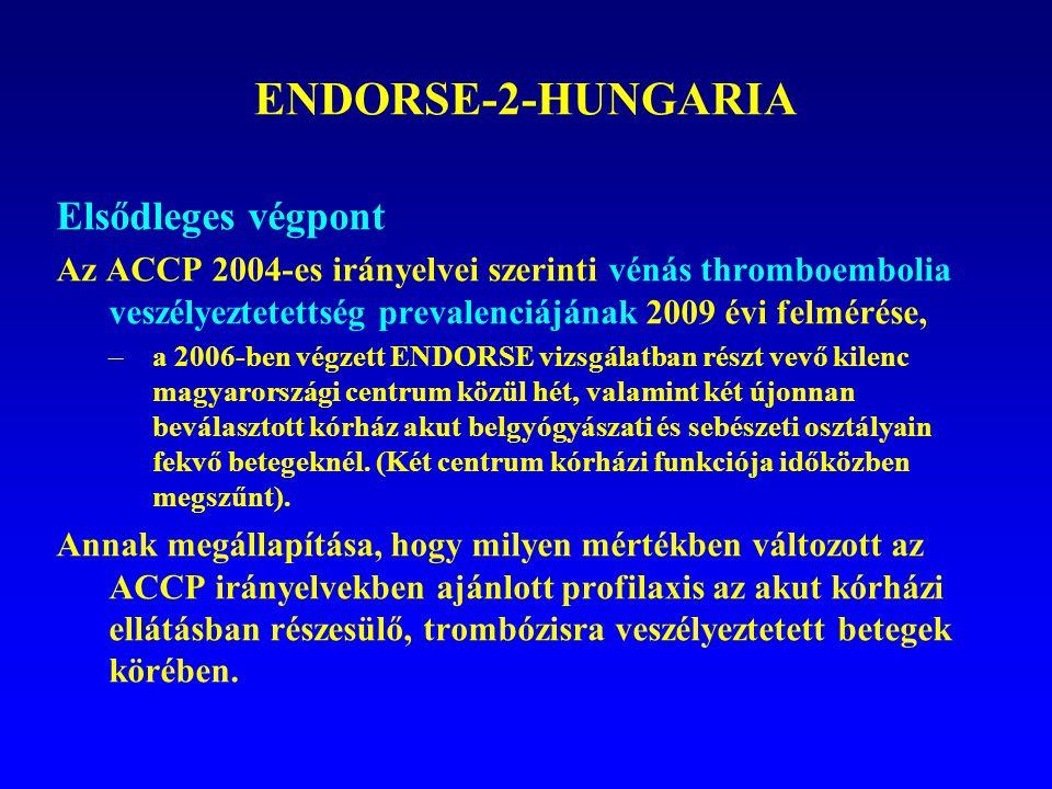 ENDORSE-2-HUNGARIA Elsődleges végpont