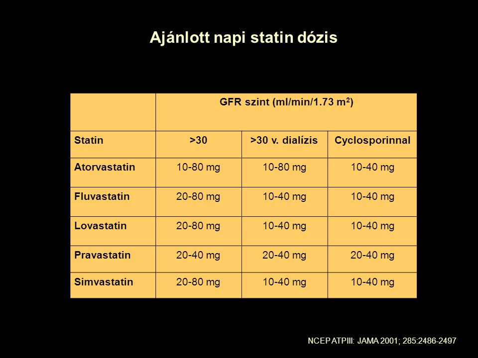 Ajánlott napi statin dózis
