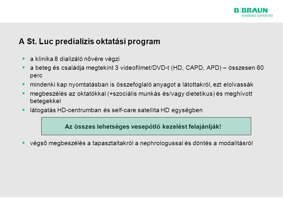 A St. Luc predialízis oktatási program
