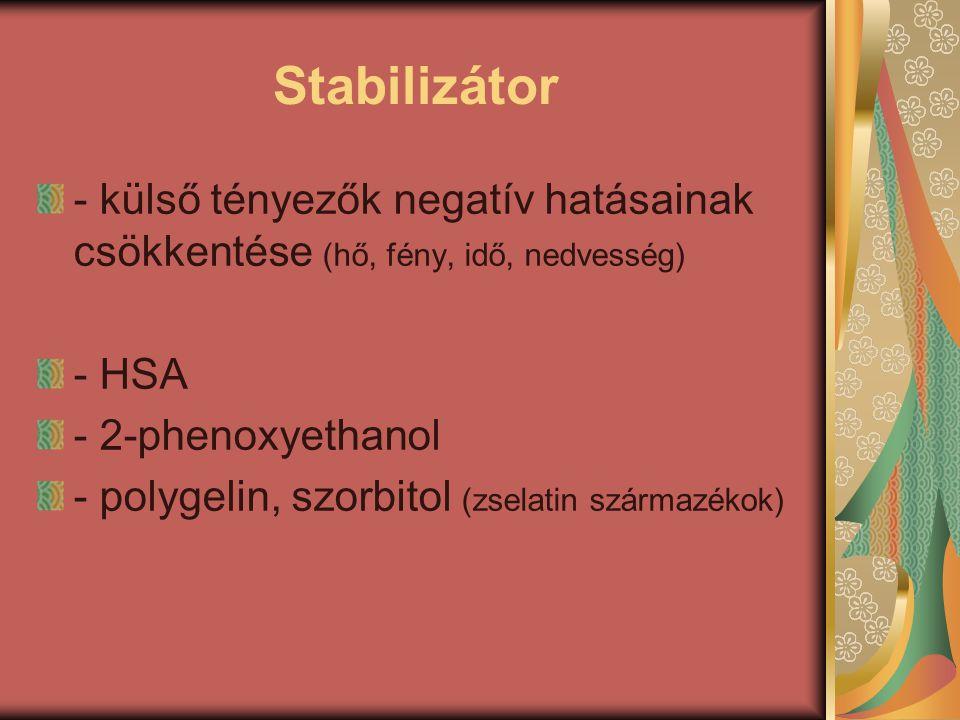 Stabilizátor - külső tényezők negatív hatásainak csökkentése (hő, fény, idő, nedvesség) - HSA. - 2-phenoxyethanol.
