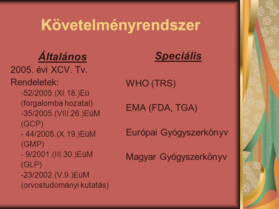 Követelményrendszer Speciális Általános 2005. évi XCV. Tv. Rendeletek: