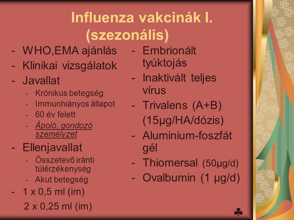 Influenza vakcinák I. (szezonális)