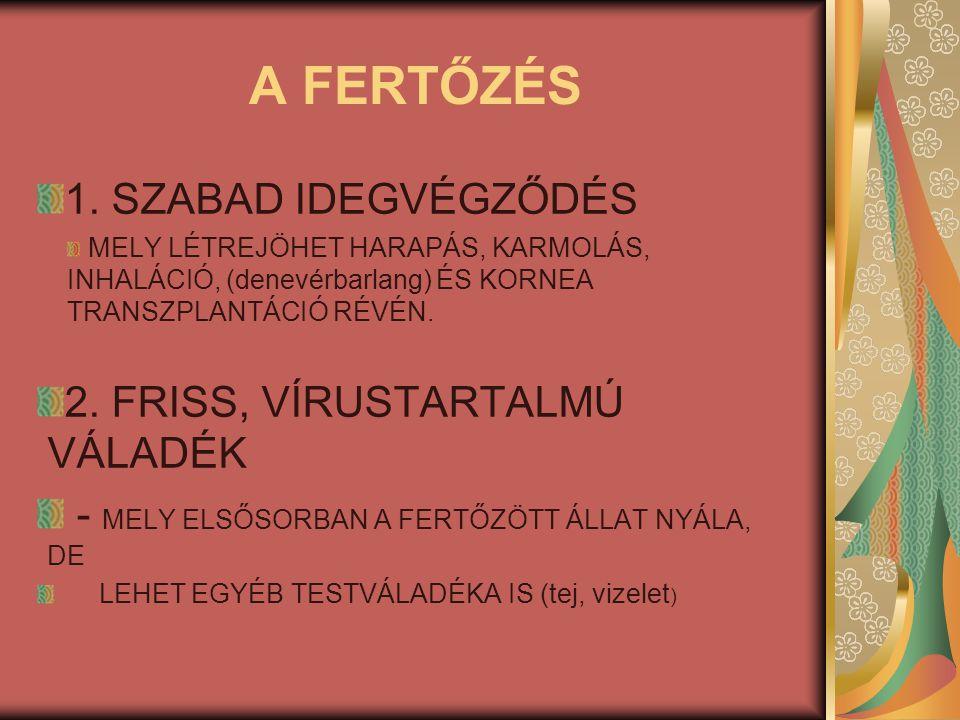A FERTŐZÉS 1. SZABAD IDEGVÉGZŐDÉS 2. FRISS, VÍRUSTARTALMÚ VÁLADÉK