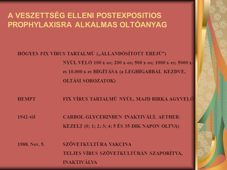 A VESZETTSÉG ELLENI POSTEXPOSITIOS PROPHYLAXISRA ALKALMAS OLTÓANYAG