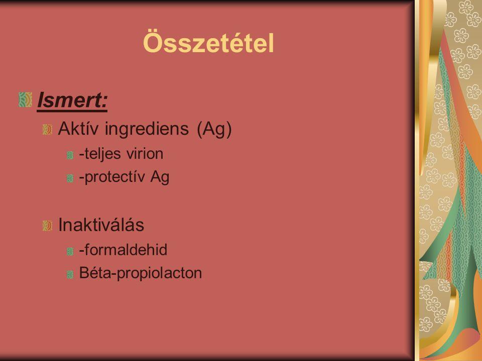 Összetétel Ismert: Aktív ingrediens (Ag) Inaktiválás -teljes virion