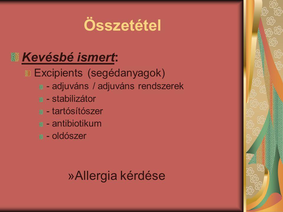 Összetétel Kevésbé ismert: Allergia kérdése Excipients (segédanyagok)