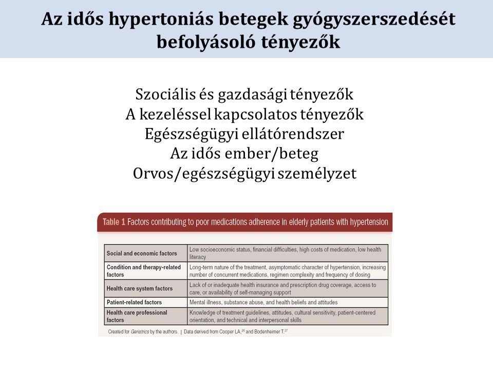 Az idős hypertoniás betegek gyógyszerszedését befolyásoló tényezők