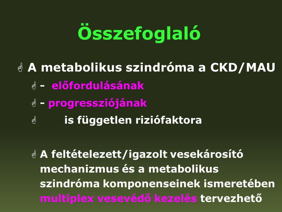 Összefoglaló A metabolikus szindróma a CKD/MAU - előfordulásának
