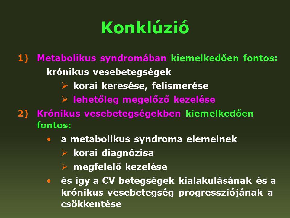 Konklúzió Metabolikus syndromában kiemelkedően fontos: