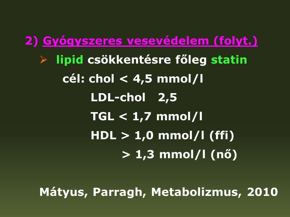 2) Gyógyszeres vesevédelem (folyt.)