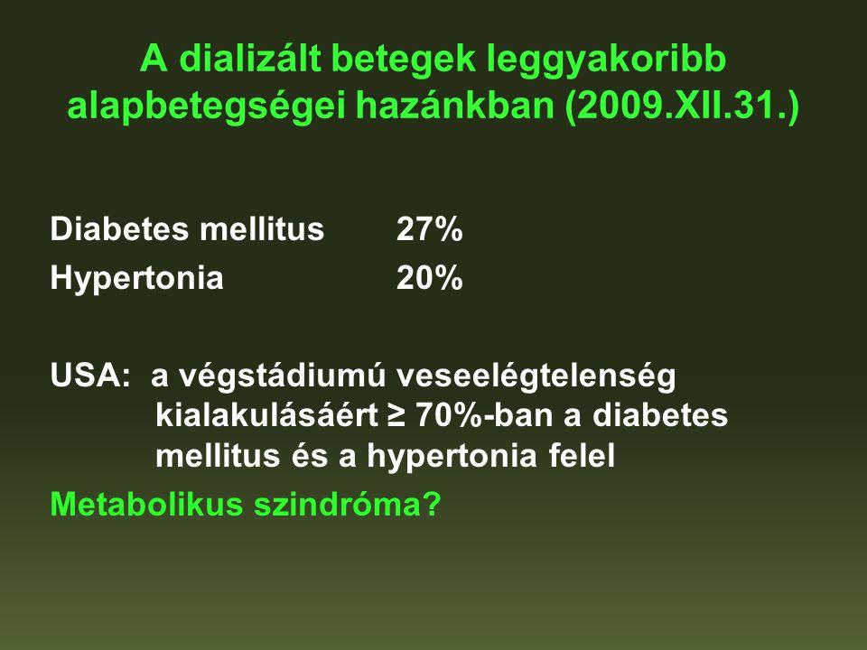 A dializált betegek leggyakoribb alapbetegségei hazánkban (2009. XII
