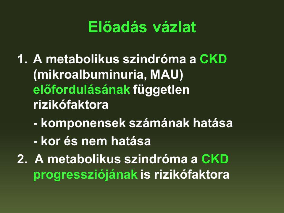Előadás vázlat A metabolikus szindróma a CKD (mikroalbuminuria, MAU) előfordulásának független rizikófaktora.